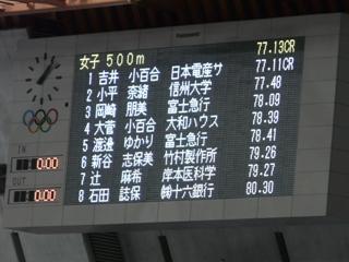 女子500m結果